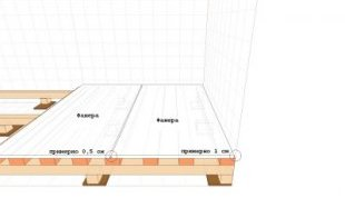 Дерев'яні підлоги по лагам - схема