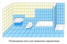 Гідроізоляція ванної кімнати