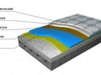 Схема правильного влаштування підлоги