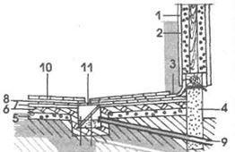 Пристрій бетонної підлоги в лазні